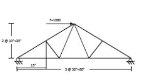 Finite Element Analysis of a Planar Truss