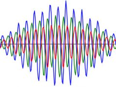 Composeサンプル事例-高速フーリエ変換・FFT・周波数分析