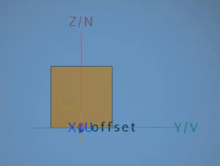 Feko Example Video Series A2.4 – Dipole in Front of a Cube, Viewing the Results
