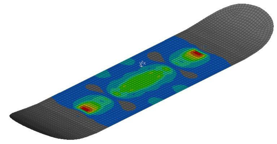 Composite optimization of a skateboard