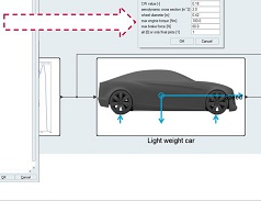 Light-Weight Shell Eco-marathon Car Simulation with Altair Activate