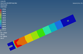 Static Analysis of a Cantilever Beam using HyperMesh and OptiStruct