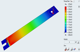 Linear Static Analysis of the Cantilever beam using Altair Inspire