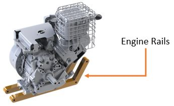 Optimization and Analysis of a Baja Student Car Engine Rails with Altair Inspire