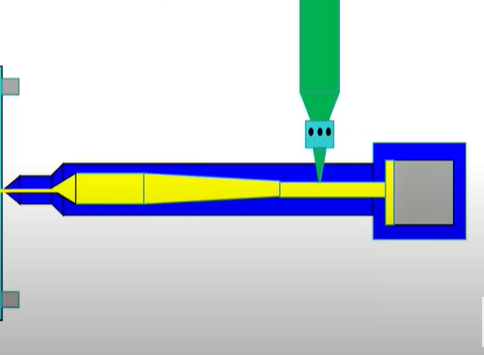 Lecture on Molding defects & Molding Simulation with intro on Strategic use of Analysis Tools.